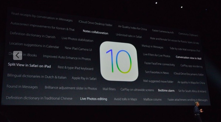 iOS 10 complete features