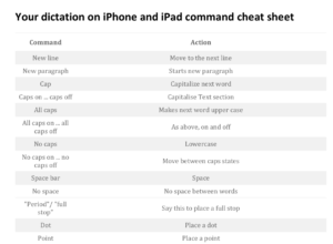 Dictation tips for iPhone and iPad