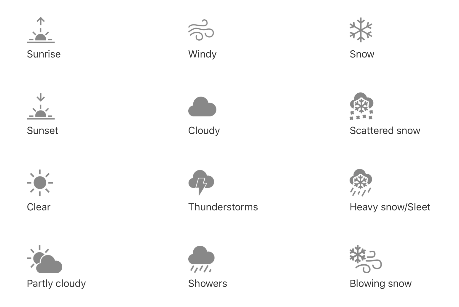 What The Weather App Icons On Iphone And Ipad Mean Apple Must