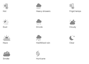 What the weather app icons mean