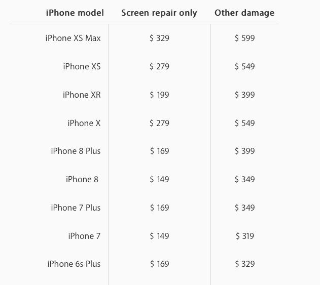 Apple iPhone repair costs